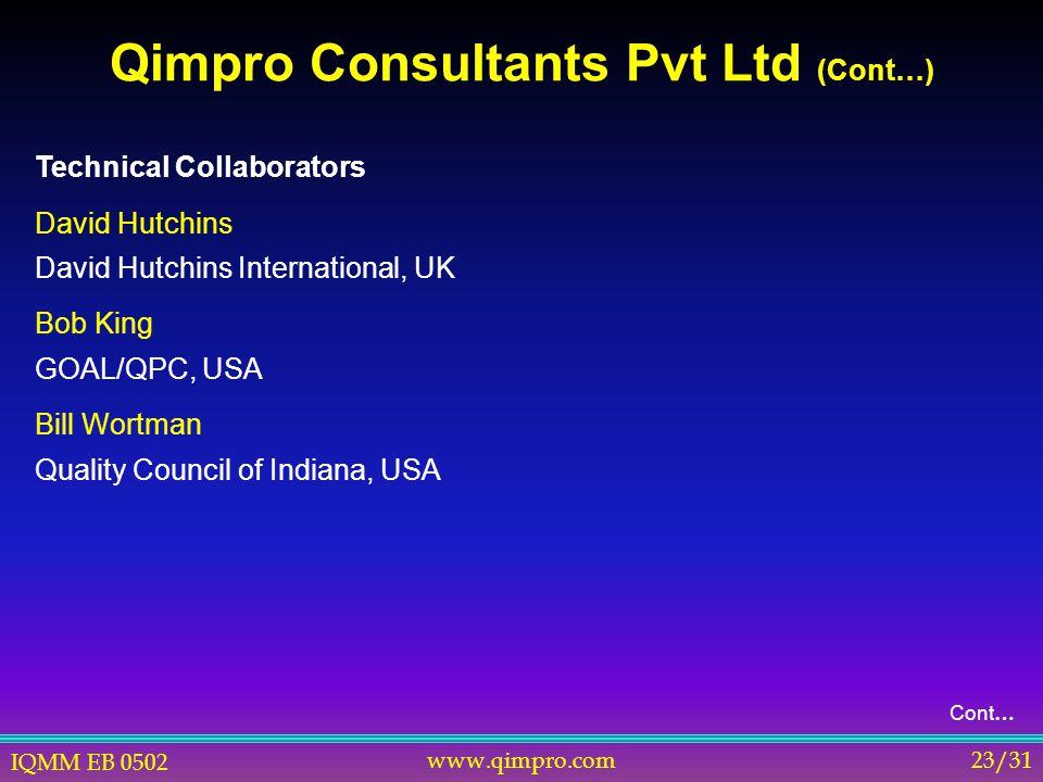 IQMM EB 0502 www.qimpro.com23/31 Technical Collaborators David Hutchins David Hutchins International, UK Bob King GOAL/QPC, USA Bill Wortman Quality Council of Indiana, USA Qimpro Consultants Pvt Ltd (Cont…) Cont …