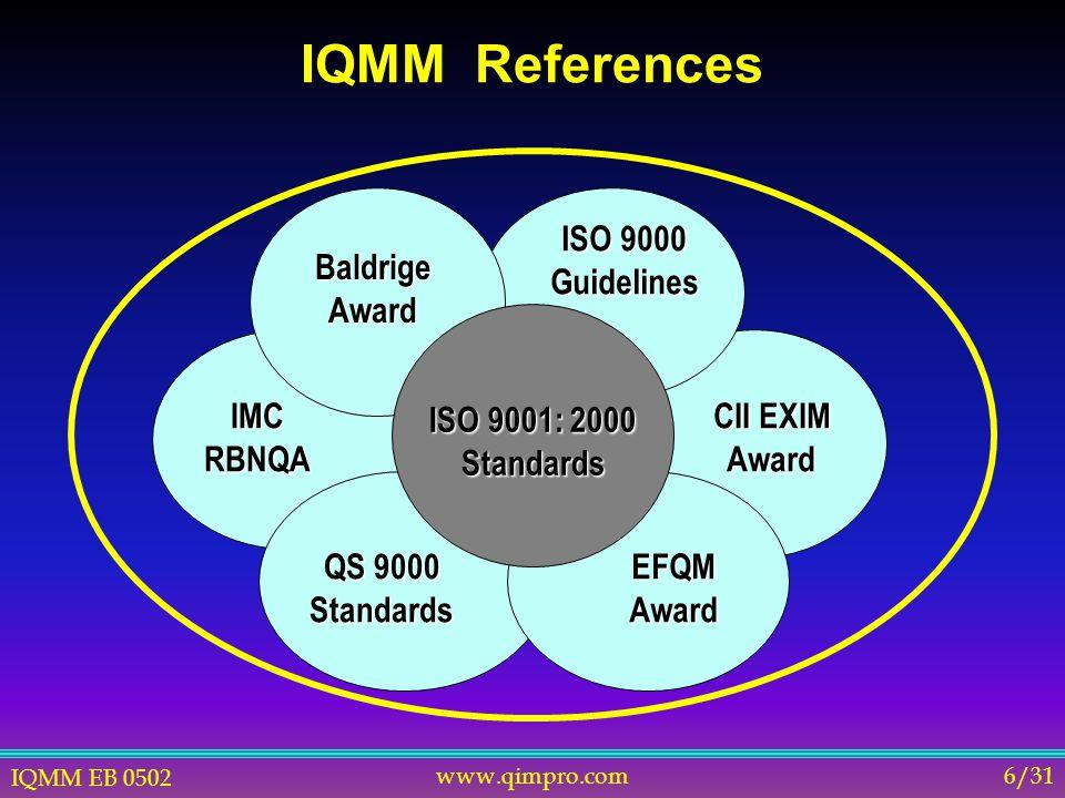 IQMM EB 0502 www.qimpro.com6/31 ISO 9000 Guidelines QS 9000 Standards EFQM Award Baldrige Award ISO 9001: 2000 Standards CII EXIM AwardIMCRBNQA IQMM References