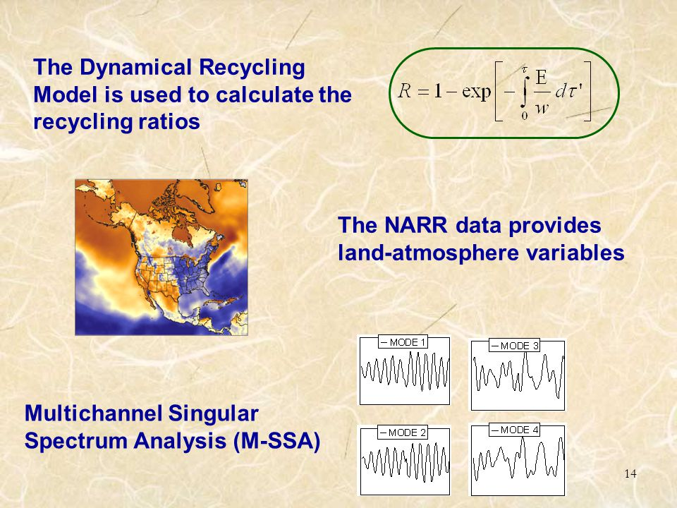 14 The Dynamical Recycling Model is used to calculate the recycling ratios The NARR data provides land-atmosphere variables Multichannel Singular Spectrum Analysis (M-SSA)