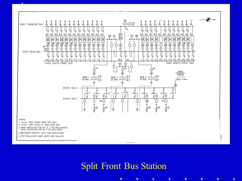 Split Front Bus Station