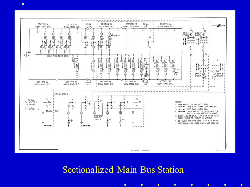 Sectionalized Main Bus Station