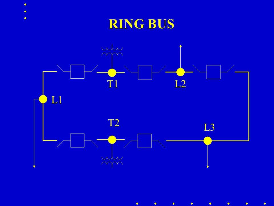 RING BUS L1 T1L2 L3 T2