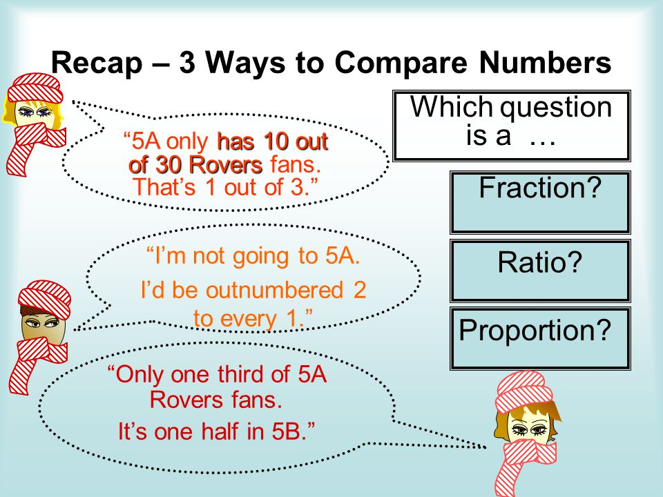 Recap – 3 Ways to Compare Numbers Fraction. Proportion.