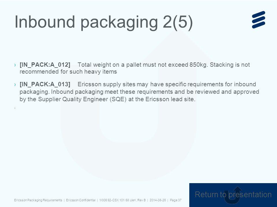 Slide title 44 pt Text and bullet level 1 minimum 24 pt Bullets level 2-5 minimum 20 pt Characters for Embedded font: !