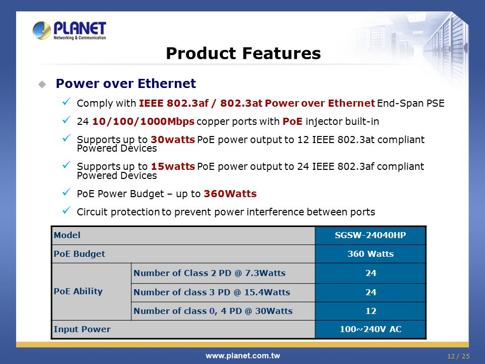 12 / 25 Product Features  Power over Ethernet Comply with IEEE 802.3af / 802.3at Power over Ethernet End-Span PSE 24 10/100/1000Mbps copper ports with PoE injector built-in Supports up to 30watts PoE power output to 12 IEEE 802.3at compliant Powered Devices Supports up to 15watts PoE power output to 24 IEEE 802.3af compliant Powered Devices PoE Power Budget – up to 360Watts Circuit protection to prevent power interference between ports ModelSGSW-24040HP PoE Budget360 Watts PoE Ability Number of Class 2 PD @ 7.3Watts24 Number of class 3 PD @ 15.4Watts24 Number of class 0, 4 PD @ 30Watts12 Input Power100~240V AC