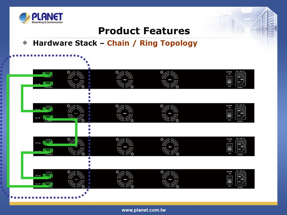 Product Features  Hardware Stack – Chain / Ring Topology