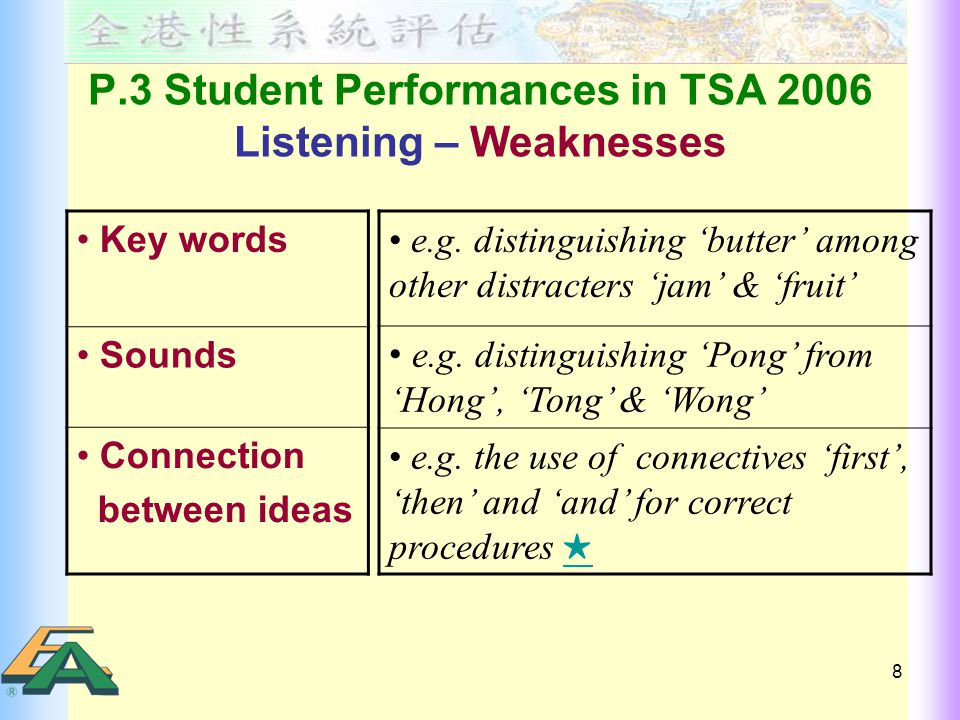 8 P.3 Student Performances in TSA 2006 Listening – Weaknesses Key words Sounds Connection between ideas e.g.