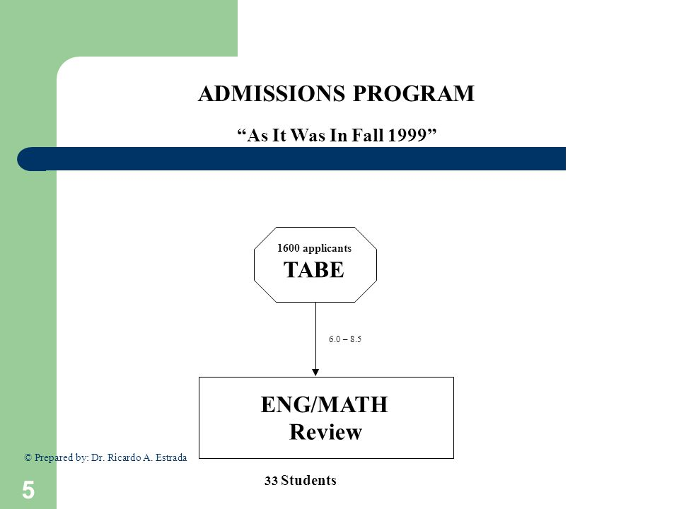 """5 © Prepared by: Dr. Ricardo A. Estrada ADMISSIONS PROGRAM """"As It Was In Fall 1999"""" 1600 applicants TABE ENG/MATH Review 6.0– 8.5 33 Students"""