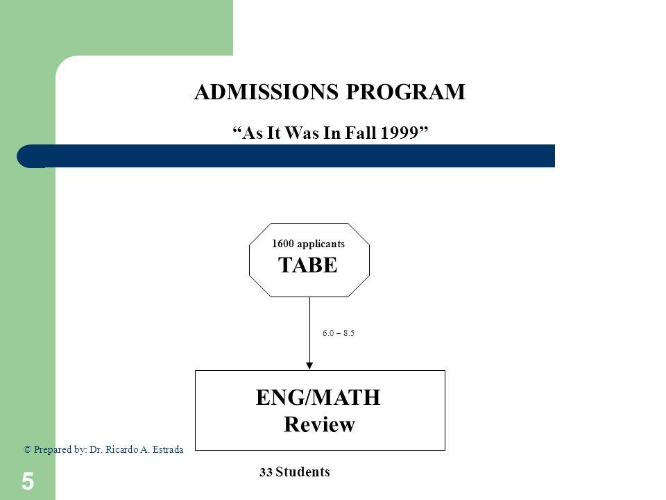 6 AN INCLUSIVE ADMISSIONS MODEL FOR COMMUNITY COLLEGE PROGRAMS © Dr. Ricardo A. Estrada