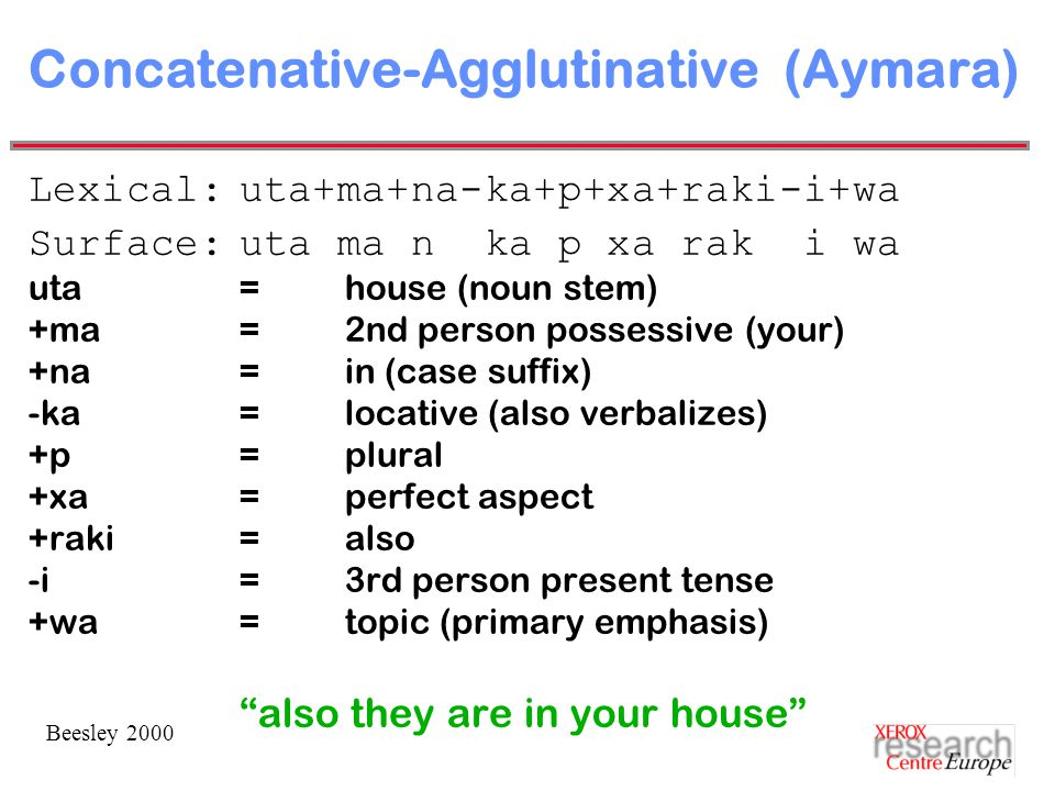 Beesley 2000 Concatenative-Agglutinative (Aymara) Lexical:uta+ma+na-ka+p+xa+raki-i+wa Surface:uta ma n ka p xa rak i wa uta=house (noun stem) +ma=2nd person possessive (your) +na=in (case suffix) -ka=locative (also verbalizes) +p=plural +xa=perfect aspect +raki =also -i=3rd person present tense +wa=topic (primary emphasis) also they are in your house