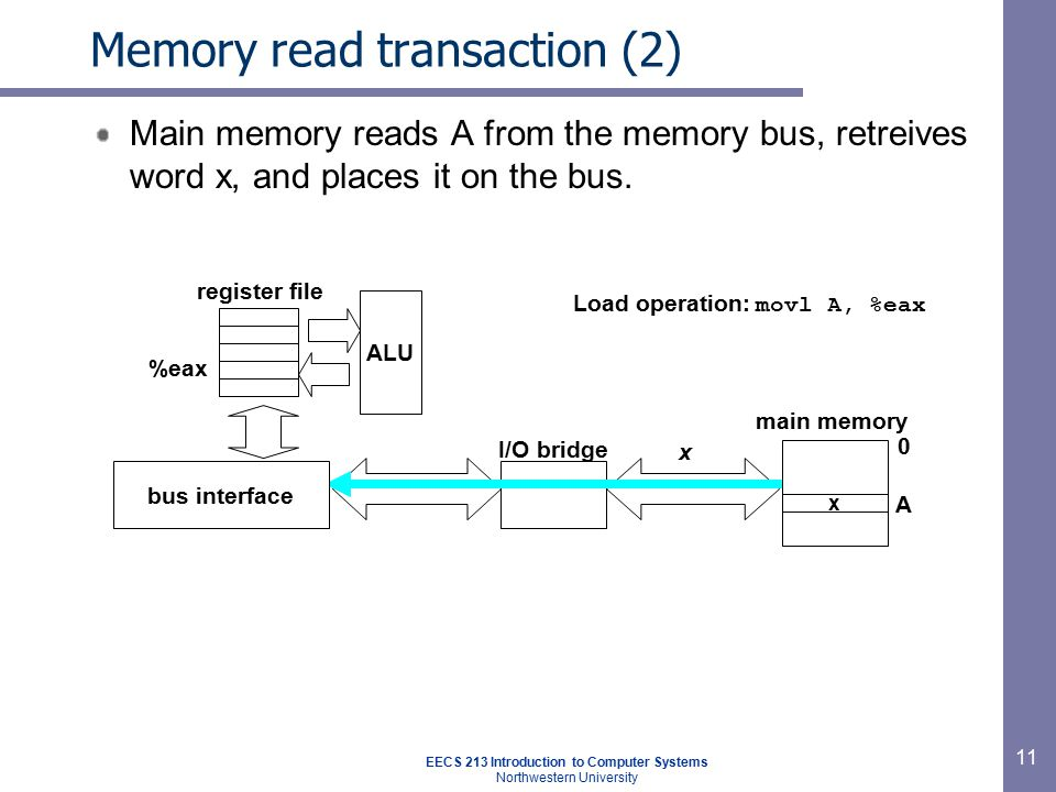 EECS 213 Introduction to Computer Systems Northwestern University 11 Memory read transaction (2) Main memory reads A from the memory bus, retreives wo