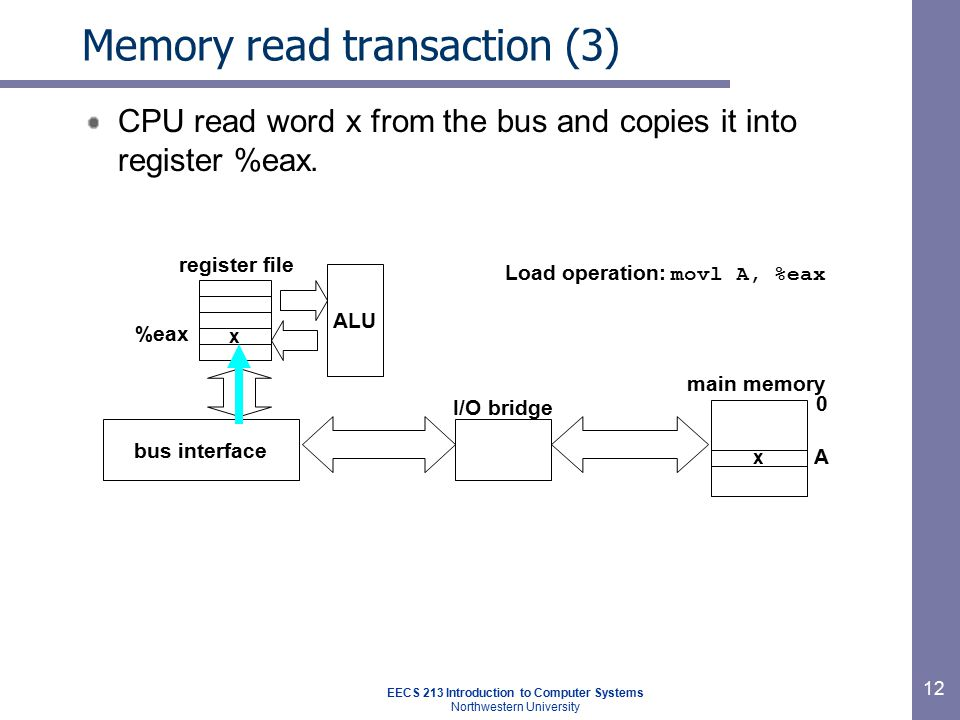 EECS 213 Introduction to Computer Systems Northwestern University 12 Memory read transaction (3) CPU read word x from the bus and copies it into regis