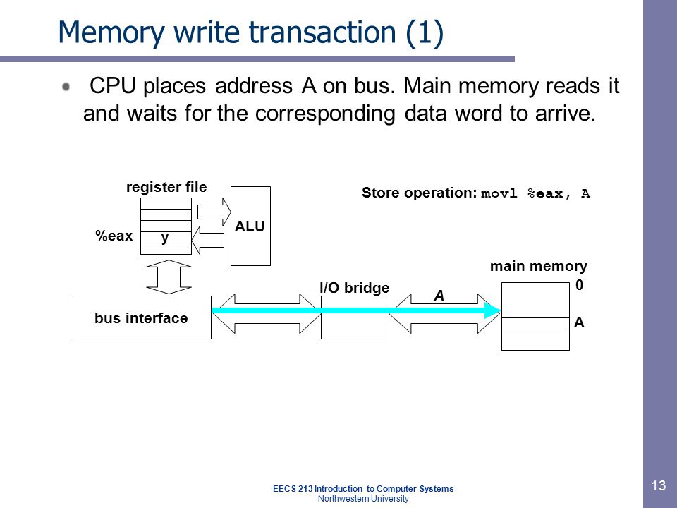 EECS 213 Introduction to Computer Systems Northwestern University 13 Memory write transaction (1) CPU places address A on bus. Main memory reads it an