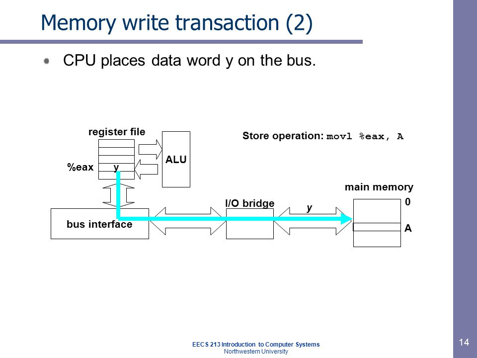EECS 213 Introduction to Computer Systems Northwestern University 14 Memory write transaction (2) CPU places data word y on the bus. y ALU register fi