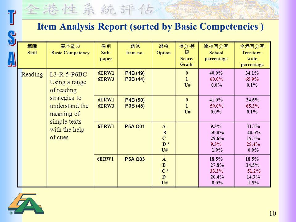 10 範疇 Skill 基本能力 Basic Competency 卷別 Sub- paper 題號 Item no.