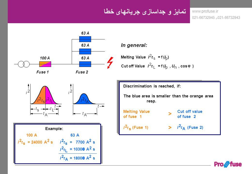 www.profuse.ir 66732943-021و 66732945-021 تمایز و جداسازی جریانهای خطا