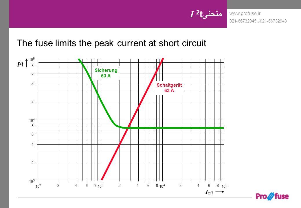 www.profuse.ir 66732943-021و 66732945-021 I 2 tمنحنی The fuse limits the peak current at short circuit 10 2 10 3 10 4 2 4 6 8 10 5 2 4 6 8 2468 10 3 2