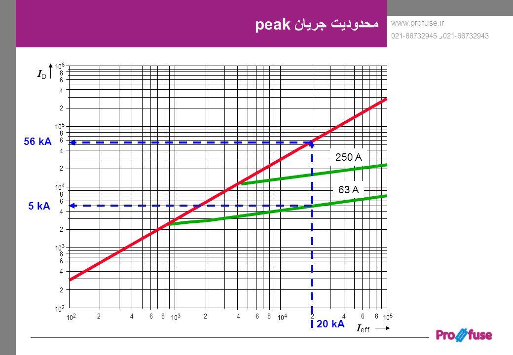 www.profuse.ir 66732943-021و 66732945-021 محدودیت جریان peak