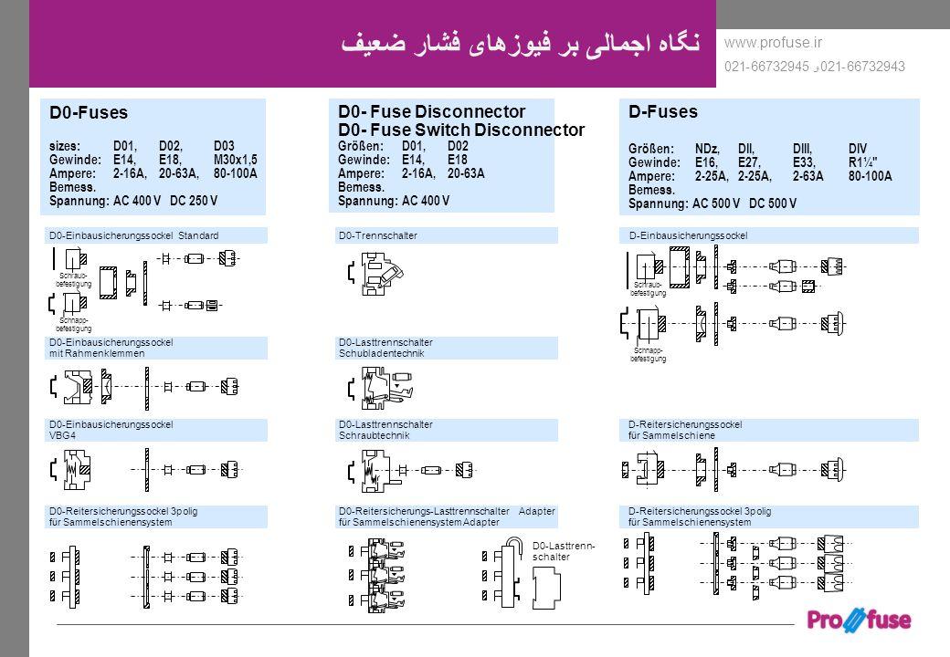 www.profuse.ir 66732943-021و 66732945-021 نگاه اجمالی بر فیوزهای فشار ضعیف D0-Fuses sizes:D01,D02,D03 Gewinde:E14,E18,M30x1,5 Ampere:2-16A,20-63A,80-1