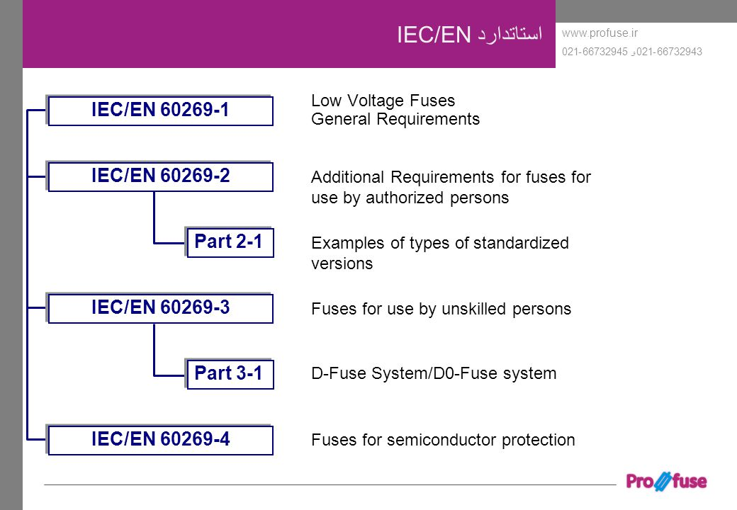 www.profuse.ir 66732943-021و 66732945-021 IEC/EN استاتدارد IEC/EN 60269-1 IEC/EN 60269-2 Part 2-1 IEC/EN 60269-3 IEC/EN 60269-4 Part 3-1 Low Voltage Fuses General Requirements Additional Requirements for fuses for use by authorized persons Examples of types of standardized versions Fuses for use by unskilled persons D-Fuse System/D0-Fuse system Fuses for semiconductor protection