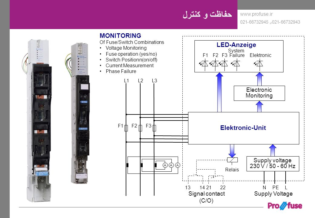 www.profuse.ir 66732943-021و 66732945-021 حفاظت و کنترل MONITORING Of Fuse/Switch Combinations Voltage Monitoring Fuse operation (yes/no) Switch Posit