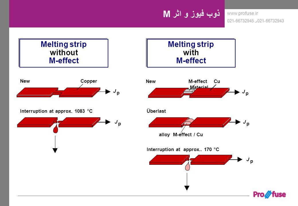 www.profuse.ir 66732943-021و 66732945-021 ذوب فیوز و اثر M NewCopper M-effect Material NewCu J p Melting strip without M-effect Melting strip with M-e