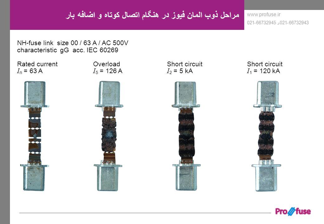www.profuse.ir 66732943-021و 66732945-021 مراحل ذوب المان فیوز در هنگام اتصال کوتاه و اضافه بار NH-fuse link size 00 / 63 A / AC 500V characteristic g