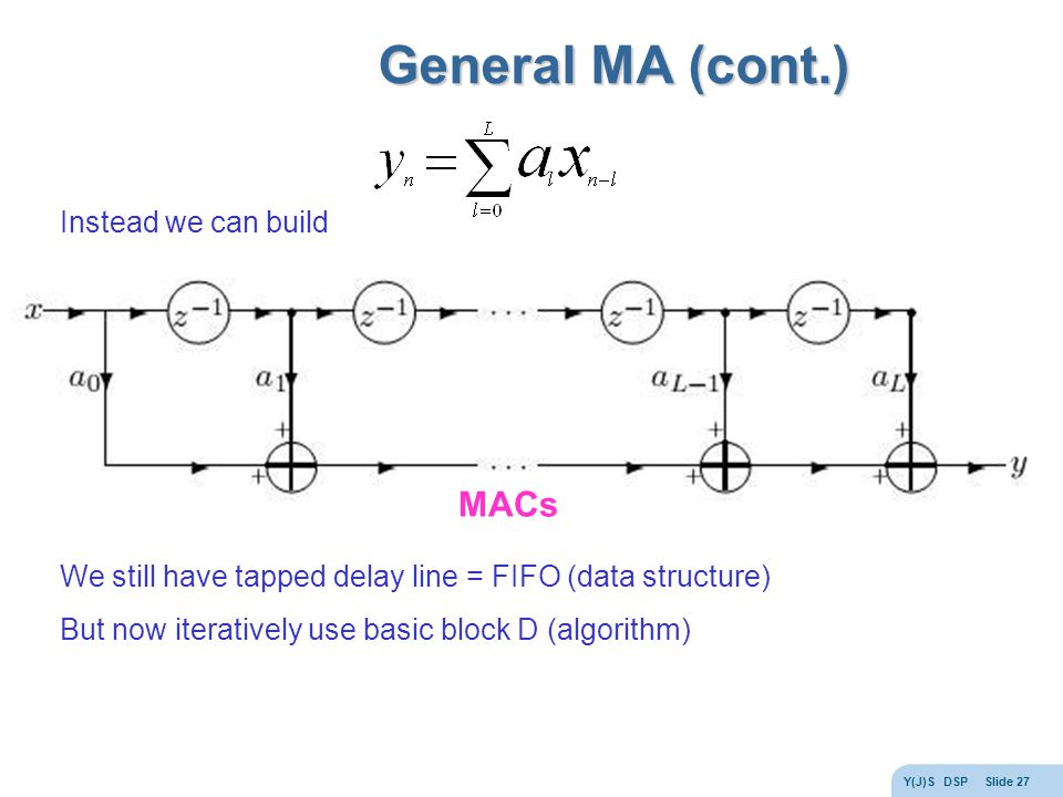 Y(J)S DSP Slide 27 General MA (cont.) Instead we can build We still have tapped delay line = FIFO (data structure) But now iteratively use basic block D (algorithm) MACs