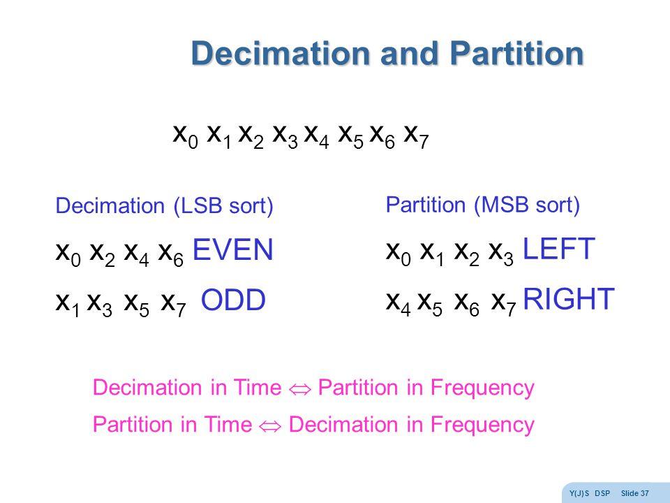 Y(J)S DSP Slide 37 Decimation and Partition Decimation (LSB sort) x 0 x 2 x 4 x 6 EVEN x 1 x 3 x 5 x 7 ODD Partition (MSB sort) x 0 x 1 x 2 x 3 LEFT x 4 x 5 x 6 x 7 RIGHT x 0 x 1 x 2 x 3 x 4 x 5 x 6 x 7 Decimation in Time  Partition in Frequency Partition in Time  Decimation in Frequency