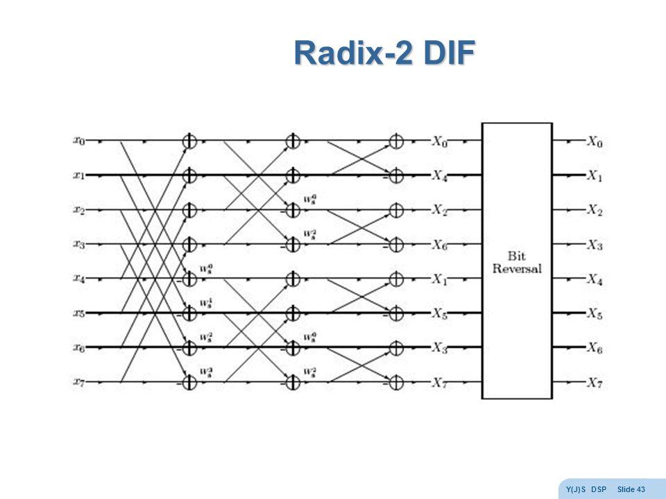Y(J)S DSP Slide 43 Radix-2 DIF