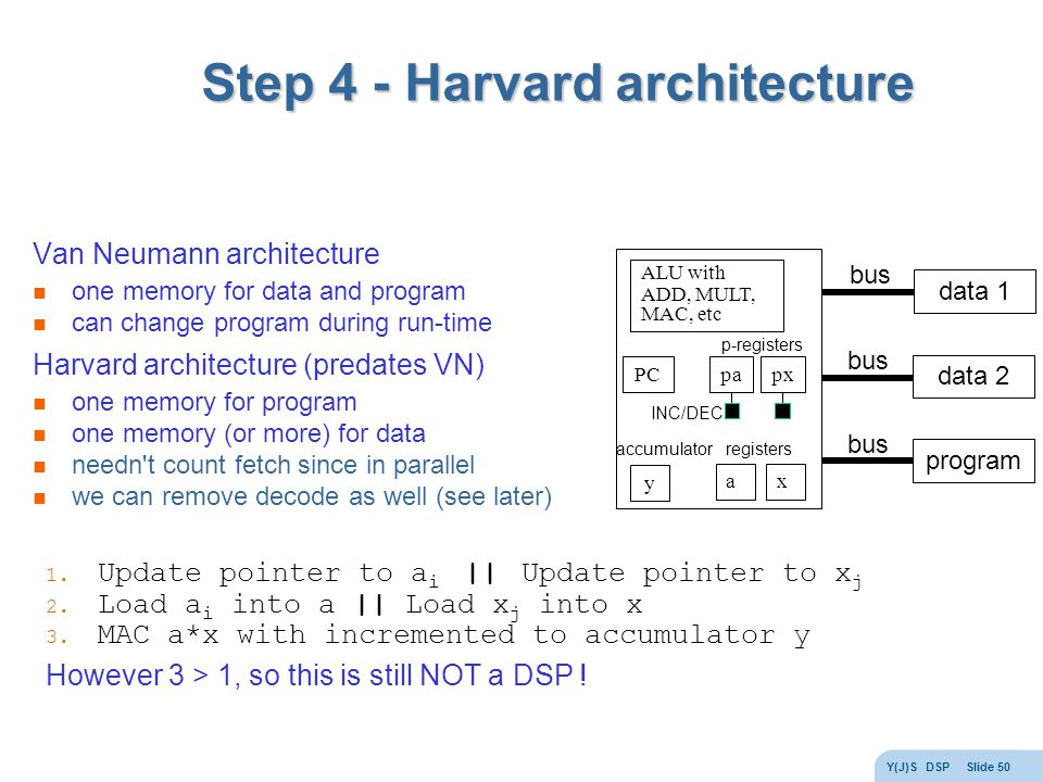 Y(J)S DSP Slide 50 Step 4 - Harvard architecture Van Neumann architecture one memory for data and program can change program during run-time Harvard architecture (predates VN) one memory for program one memory (or more) for data needn t count fetch since in parallel we can remove decode as well (see later) data 1 bus ALU with ADD, MULT, MAC, etc data 2 bus program bus 1.