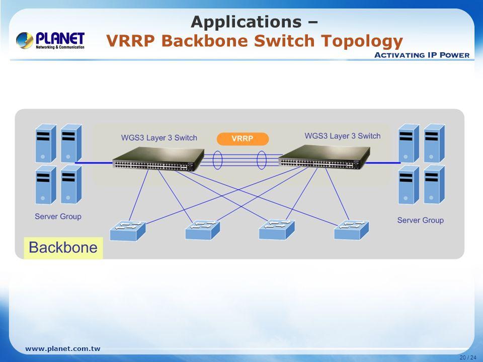 www.planet.com.tw 20 / 24 Applications – VRRP Backbone Switch Topology