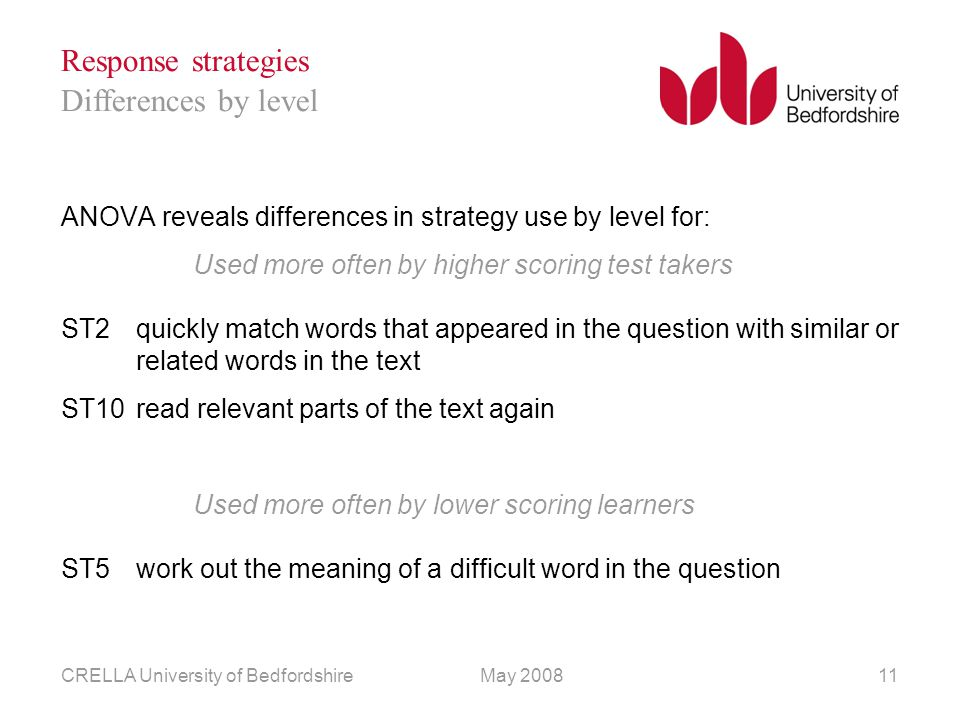 May 2008CRELLA University of Bedfordshire11 Response strategies ANOVA reveals differences in strategy use by level for: Used more often by higher scoring test takers ST2quickly match words that appeared in the question with similar or related words in the text ST10read relevant parts of the text again Used more often by lower scoring learners ST5work out the meaning of a difficult word in the question Differences by level