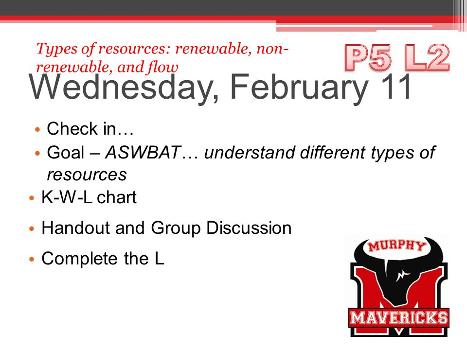 Wednesday, February 11 Check in… Goal – ASWBAT… understand different types of resources K-W-L chart Handout and Group Discussion Complete the L Types