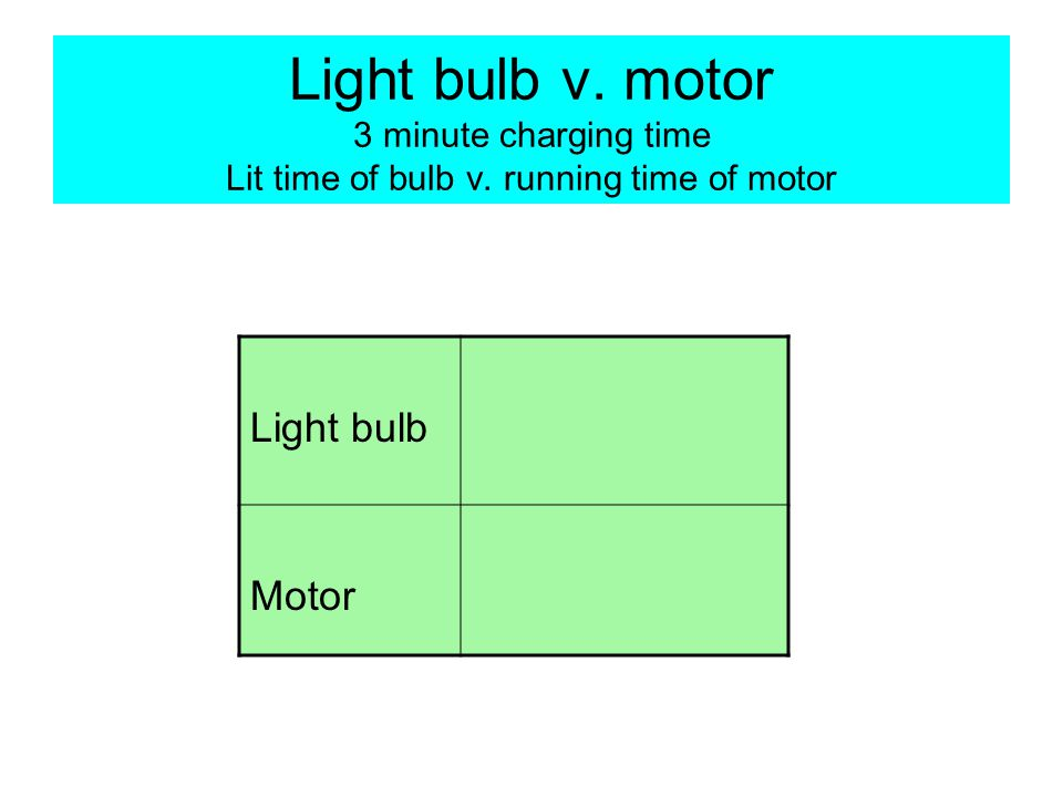 Light bulb v. motor 3 minute charging time Lit time of bulb v.
