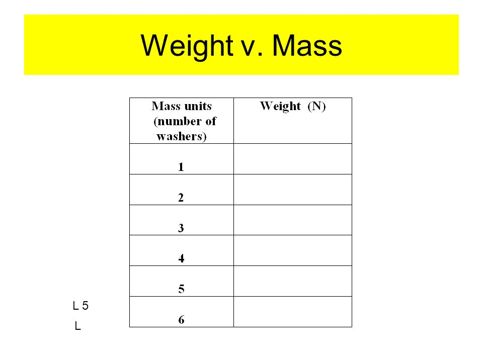 Weight v. Mass L L 5