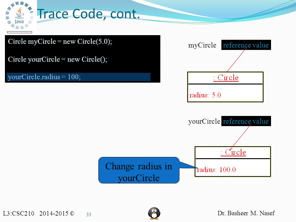 L3:CSC210 2014-2015 © Dr. Basheer M. Nasef 33 Trace Code, cont.