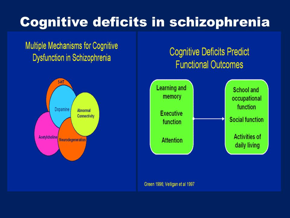 Cognitive deficits in schizophrenia