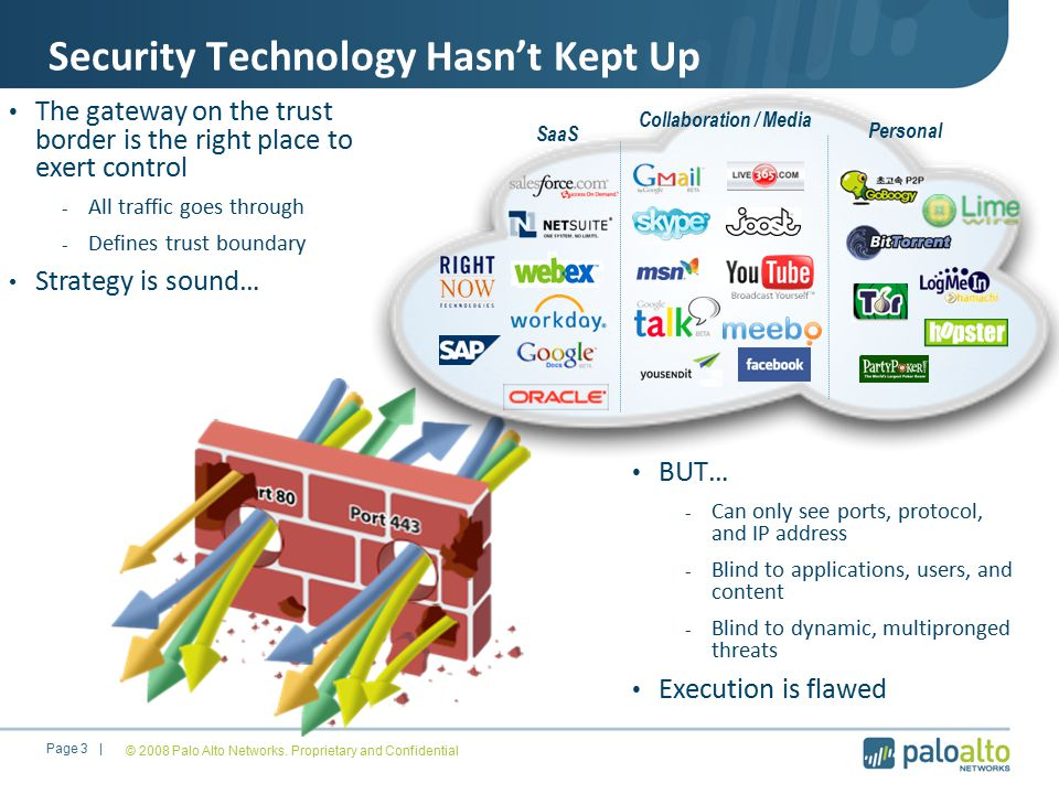 Threat Prevention Must Get Smarter Stop threats - Block bad applications - Block a widening array of threats (exploits, viruses, spyware downloads and phone home) Enable business - Safely enable applications - Don't slow down business traffic – i.e., manage risk at speed of business One policy = no gaps Page 4 | © 2008 Palo Alto Networks.