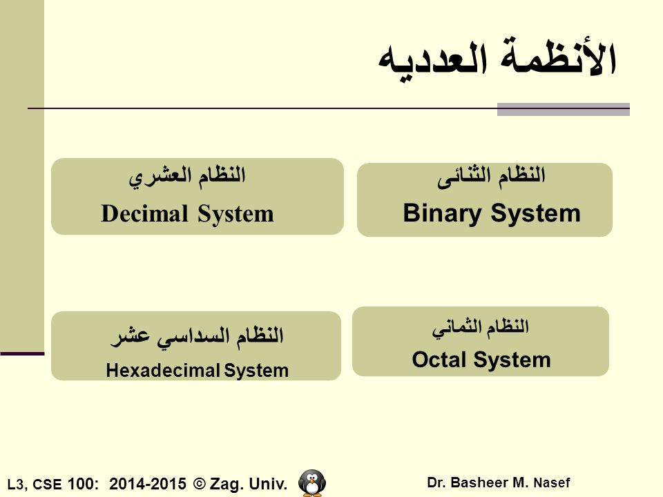 L3, CSE 100: 2014-2015 © Zag. Univ. Dr. Basheer M. Nasef التحويل بين تلك الأنظمه