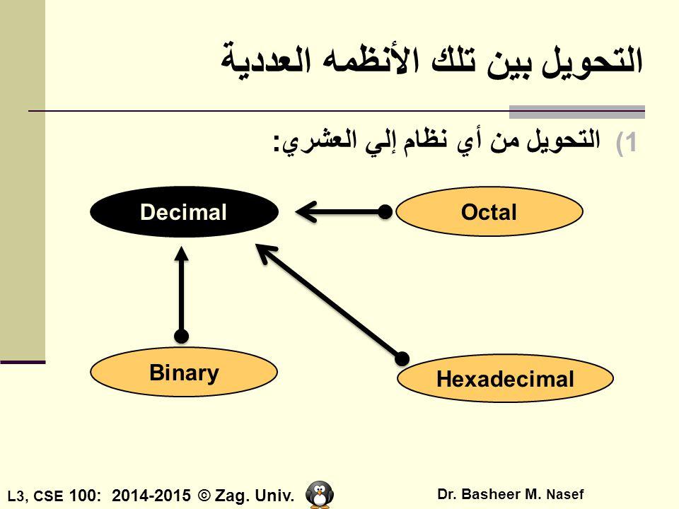 L3, CSE 100: 2014-2015 © Zag.Univ. Dr. Basheer M.