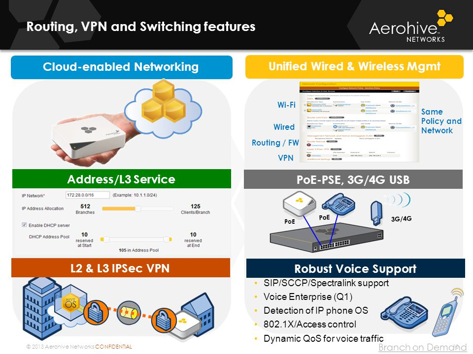 © 2013 Aerohive Networks CONFIDENTIAL Cloud-enabled Networking Routing, VPN and Switching features 10 PoE SIP/SCCP/Spectralink support Voice Enterprise (Q1) Detection of IP phone OS 802.1X/Access control Dynamic QoS for voice traffic 3G/4G Unified Wired & Wireless Mgmt Wi-Fi Wired Routing / FW VPN Same Policy and Network Address/L3 Service PoE-PSE, 3G/4G USB L2 & L3 IPSec VPN Robust Voice Support Branch on Demand