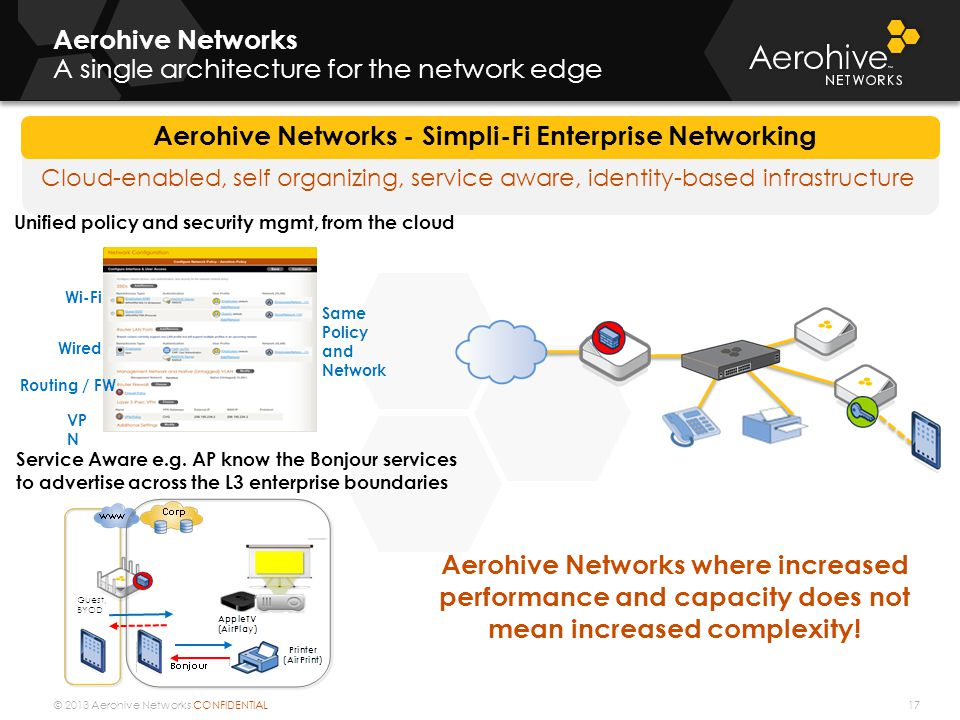 © 2013 Aerohive Networks CONFIDENTIAL Aerohive Networks A single architecture for the network edge Identity & Context Aware e.g.