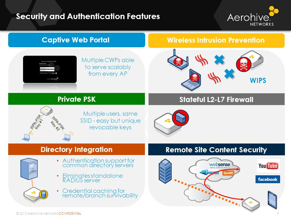 © 2013 Aerohive Networks CONFIDENTIAL Security and Authentication Features Authentication support for common directory servers Eliminates standalone RADIUS server Credential caching for remote/branch survivability MAC (L2) based firewall Stateful TCP/IP firewall (L3/L4) L7 App Visibility & Enforcement ALGs for DNS/FTP/SIP Policy Based Client Isolation 9 Captive Web Portal Wireless Intrusion Prevention Remote Site Content Security WIPS Directory Integration Private PSK Multiple CWPs able to serve scalably from every AP Multiple users, same SSID - easy but unique revocable keys Stateful L2-L7 Firewall