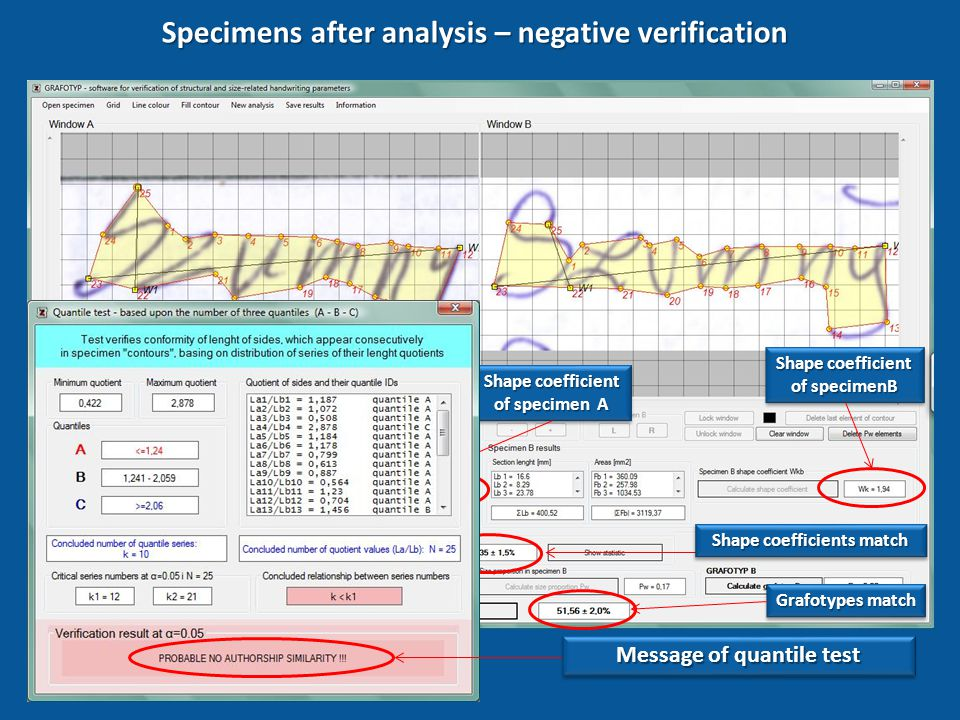 Specimens after analysis – positive verification Shape coefficients match Grafotypes match Shape coefficient of specimen A Shape coefficient of specimen B Message of quantile test