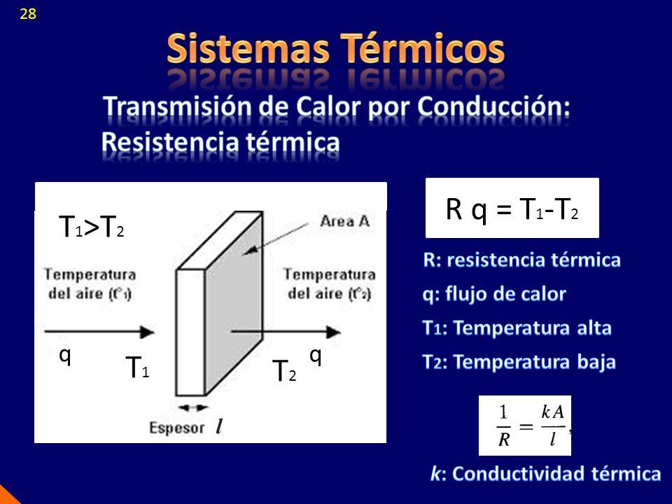 R q = T 1 -T 2 T2T2 T1T1 q q T1>T2T1>T2 l 28