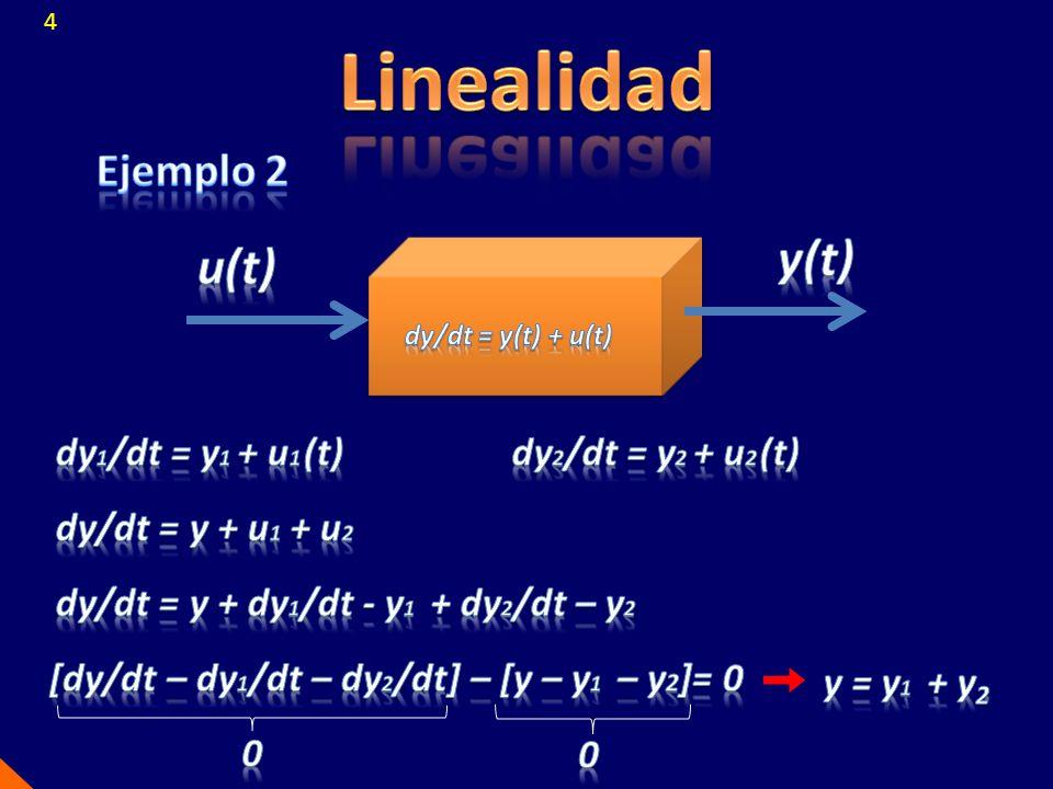 I=m l 2 15
