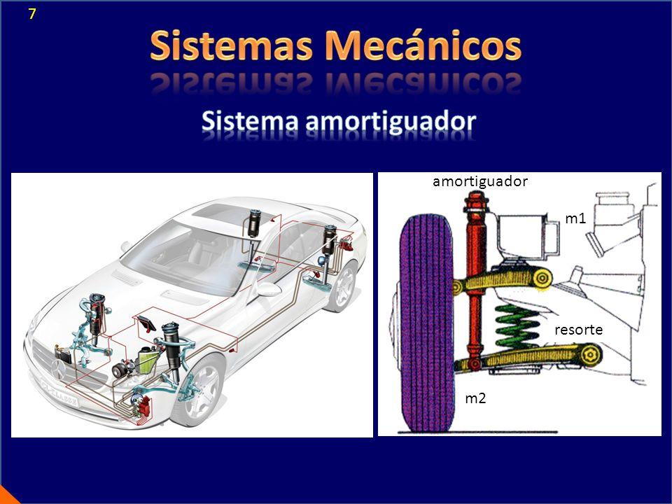 rueda Chasis/4 elasti- cidad resorte amortiguador calle cota de referencia 8