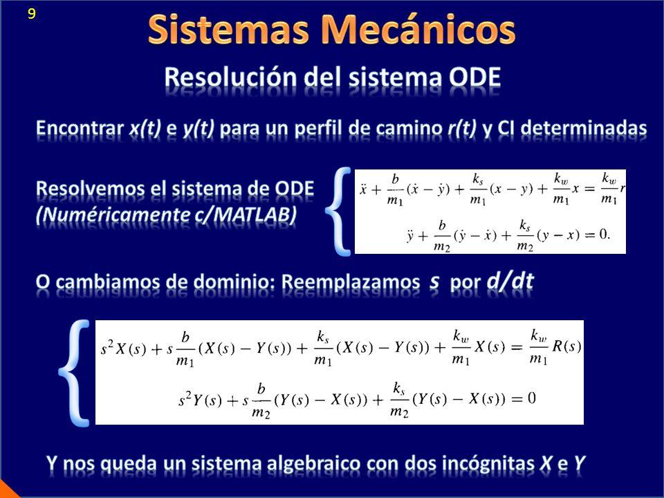 q = C dT/dt 30