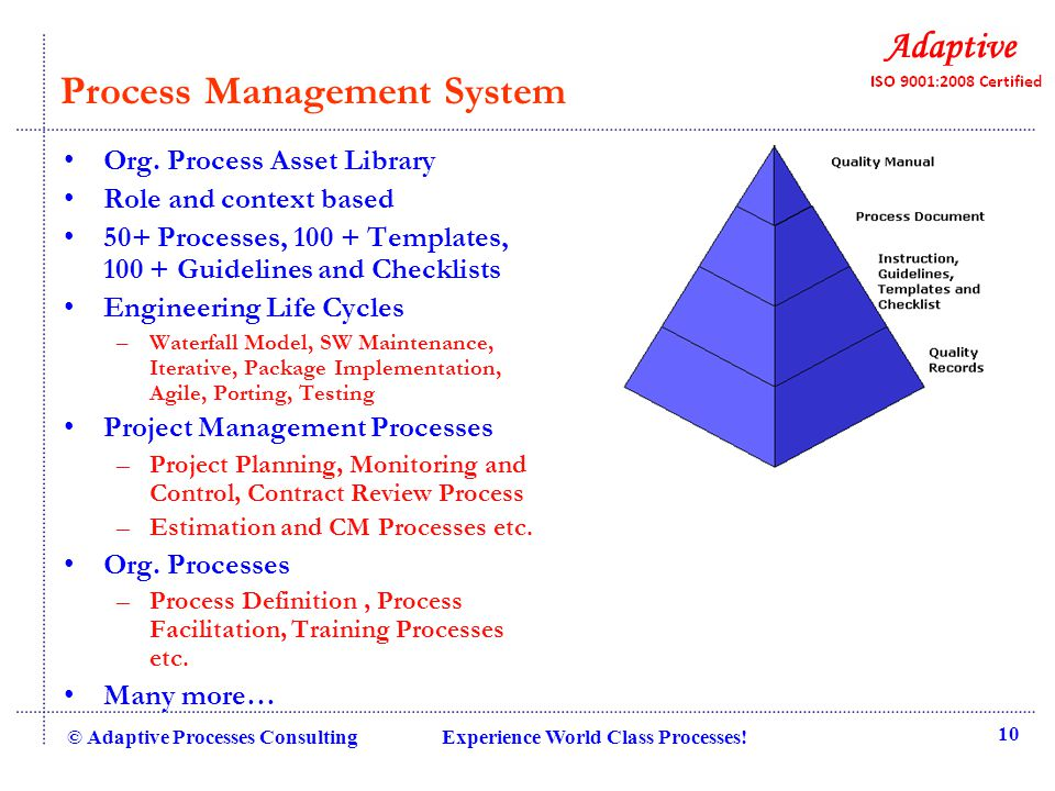 © Adaptive Processes Consulting Experience World Class Processes! 10 Process Management System Org. Process Asset Library Role and context based 50+ P